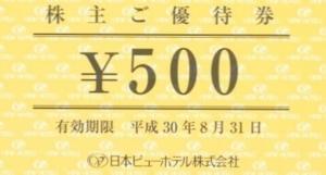 日本ビューホテル(6097)9