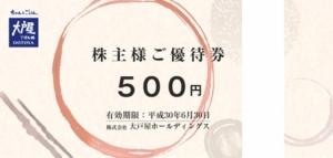 大戸屋ホールディングス(2705)