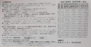 常磐興産(9675)の株主優待