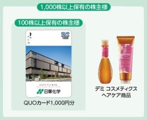 日華化学(4463)の株主優待