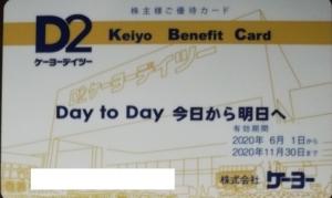 ケーヨー(8168)