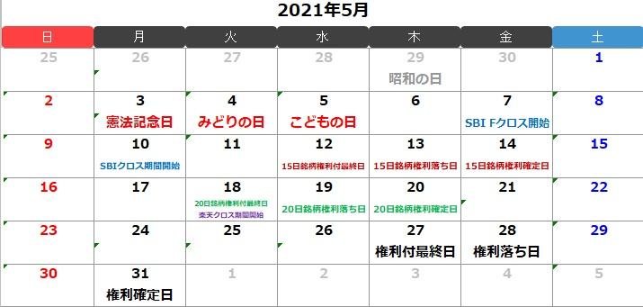 2021年5月のクロス取引(つなぎ売り)カレンダー